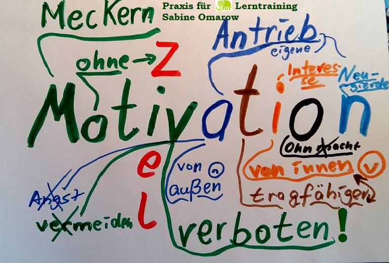 Lernschwächen und Motivation