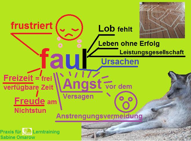 #Ursachen für das #Faulsein
